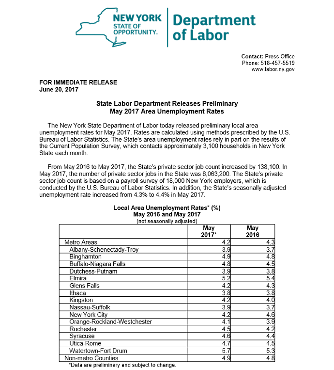 NYS Department Of Labor Releases May Unemployment Data