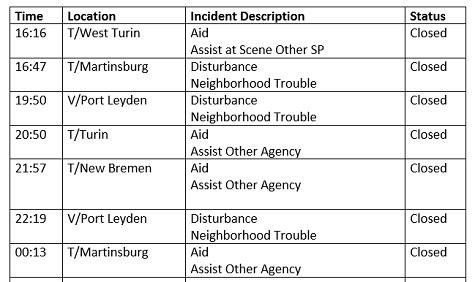 Lewis County Law Enforcement Activity Log: June 27, 2019
