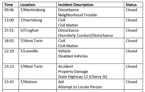 Lewis County Law Enforcement Activity Log: July 16, 2019