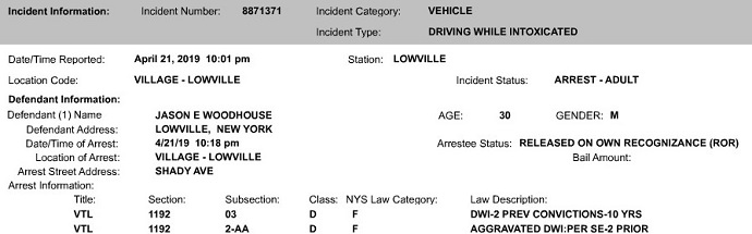 NYSP: Lowville Man Arrested on Aggravated DWI Charge in Village